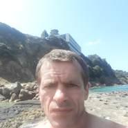 ivan7284's profile photo
