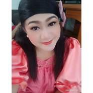 user_thilp4316's profile photo
