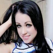 sandrapeter13's profile photo