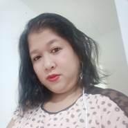 cherusec's profile photo