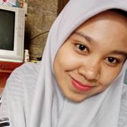 sucitrihumairah's profile photo