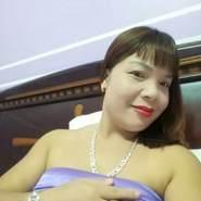 congv985's profile photo
