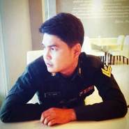 siwahoonyon1's profile photo