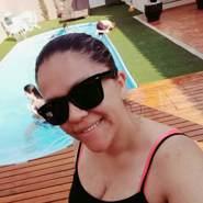 luzmarinapaniagua's profile photo