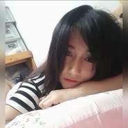 nanaa016's profile photo