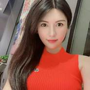 may4692's profile photo