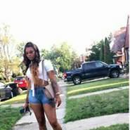 randya199's profile photo
