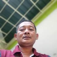 saifulf19's profile photo