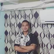 herus930's profile photo