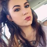 Pandatwinny's profile photo