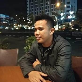 pako2912_Riau_独身_男性