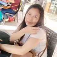 annp596's profile photo