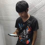 thanawand's profile photo