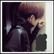 BaoKhangIdol's profile photo