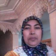 amalm682's profile photo