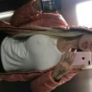 queenm70's profile photo