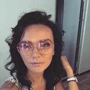 norine180's profile photo