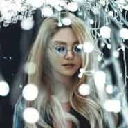 memek072's profile photo