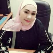 mariloul10's profile photo