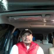 ferih746's profile photo