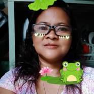 tessr286's profile photo