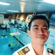 anggap494's profile photo