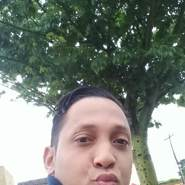 levis063's profile photo