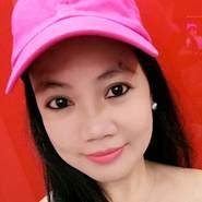 atijeram's profile photo