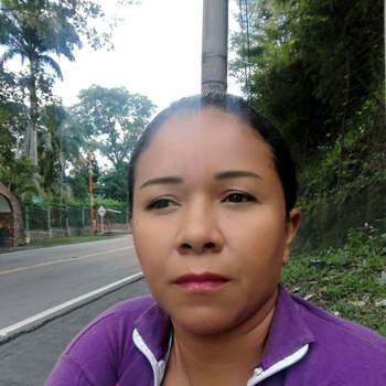 elsyq135_Antioquia_Single_Female