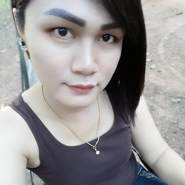 user_ugesd7321's profile photo