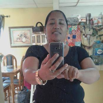 carmenm423_Panama_Single_Female
