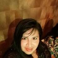 teresitapao's profile photo