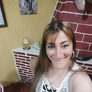 sandra5683's profile photo