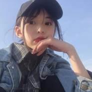 hisuna4's profile photo