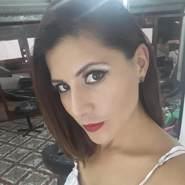 mariar2471's profile photo
