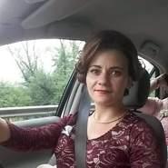 mihaelag35's profile photo