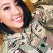 kaihlym's profile photo