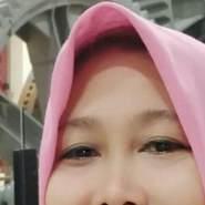 iraw293's profile photo