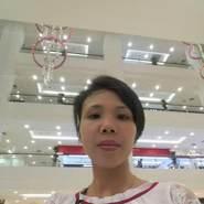thuyn9541's profile photo