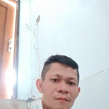 ahmad2049_Kalimantan Barat_Svobodný(á)_Muž