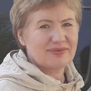 lenad815's profile photo