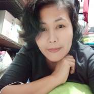 riana8752's profile photo