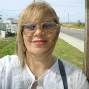 lussim's profile photo