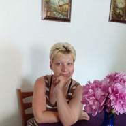 virginia797's profile photo