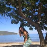 ounmaryndn's profile photo