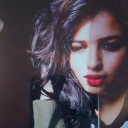 sneha325's profile photo