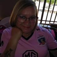 inesm830's profile photo
