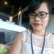 Lindavn's profile photo