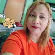 ladypilar's profile photo