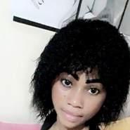 zenabs14's profile photo